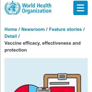 World Health Organization and NY graph Covid info